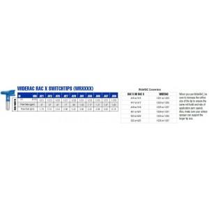 WRXXXX - Graco WideRAC RAC X SwitchTip Reversible Airless Spray Tips